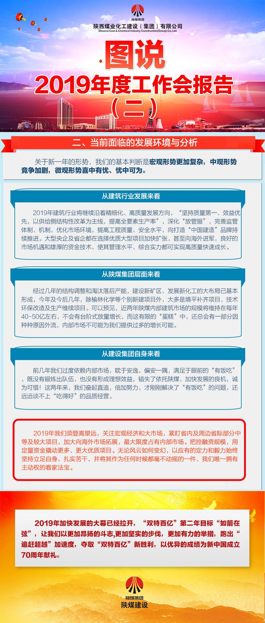 图说陕煤建设2019年度工作会报告(二)
